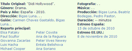 Reparto de DiDi Hollywood